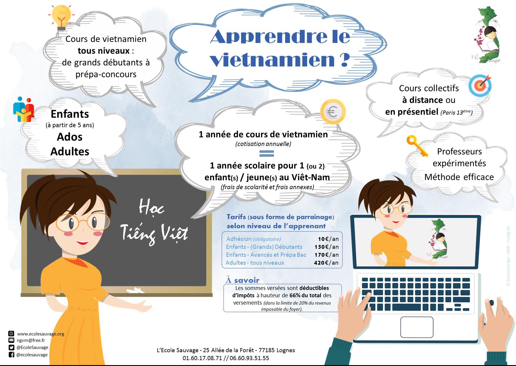 Cours de vietnamien Enfants – Ados – Adultes